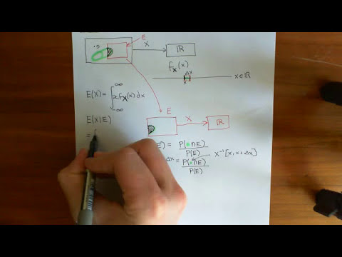 Conditional Expectation of a Continuous Random Variable Part 2