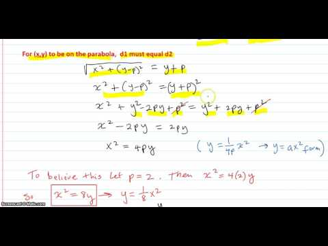 Developing the equations of a parabola from the geometric definition
