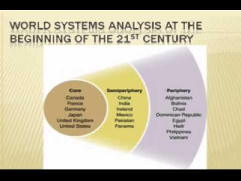 Immanuel Wallerstein's World Systems Analysis