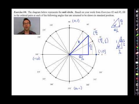 Common Core Algebra II.Unit 11.Lesson 3.The Unit Circle