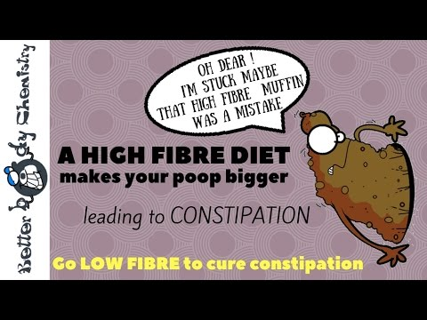 The solution for constipation is a LOW FIBRE diet