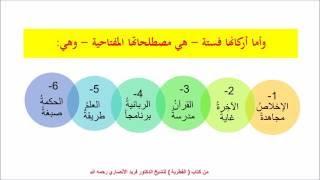 خلاصة مشروع الفطرية، للشيخ الدكتور فريد الانصاري رحمه الله