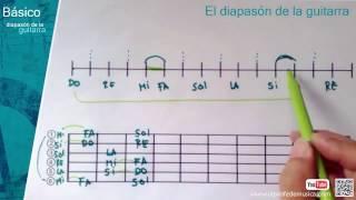 Notas en el diapasón de la Guitarra - 1 Curso de Guitarra