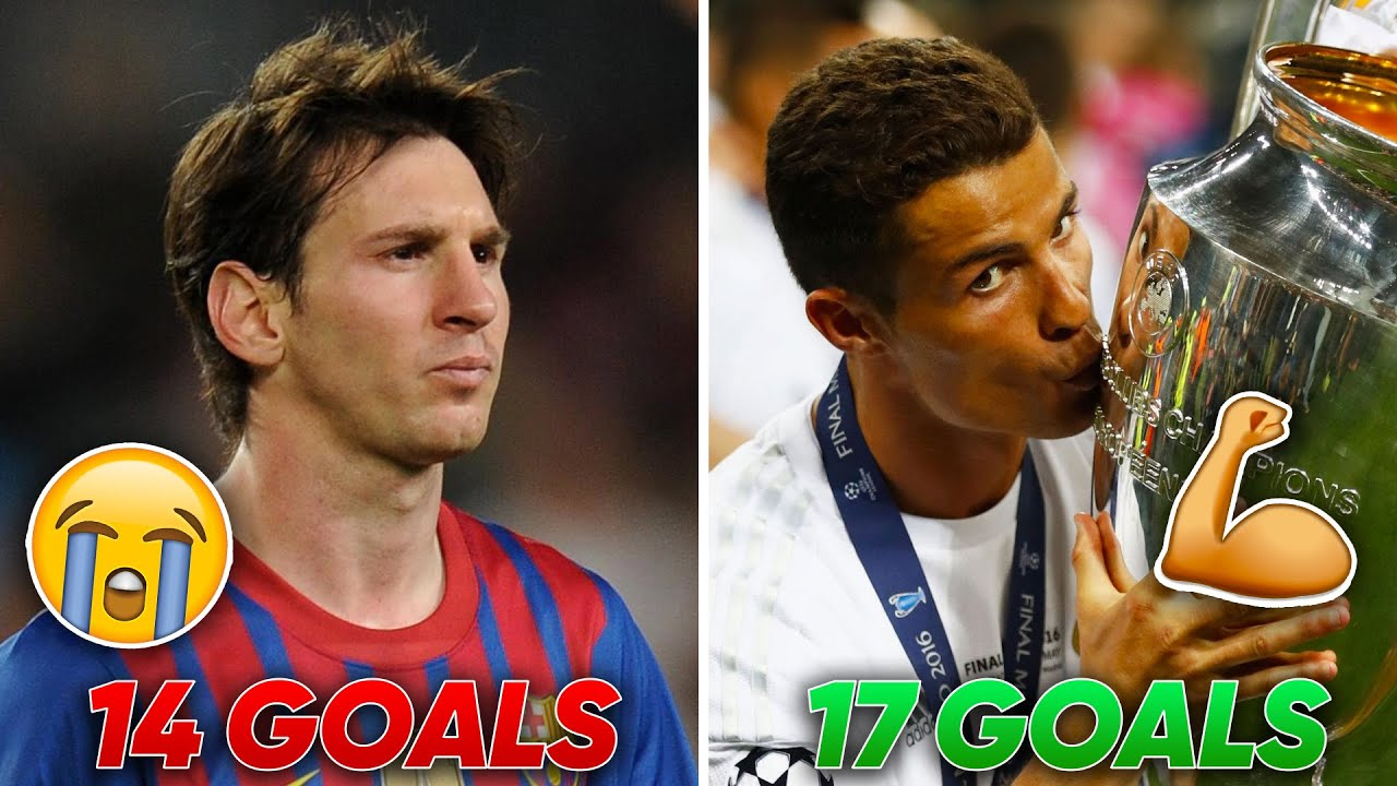 10 Champions League Records That Will NEVER Be Broken!