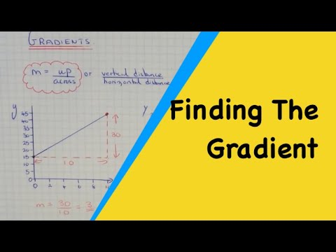 How To Work Out The Gradient From A Straight Line Graph (Different Scales)