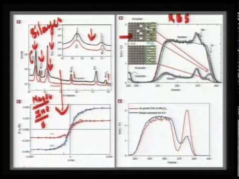 Mod-01 Lec-21  Case Study of ZnO