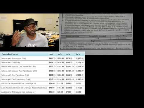 File a VA Claim (part 3) 40 Percent