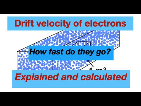 The drift velocity of charge in a conductor: from fizzics.org