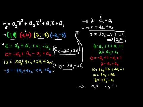 Find cubic polynomial through 4 points