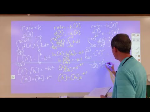 integrated rate law derivations and results