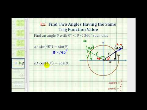 Ex:  Angles that Have the Same Sine and Cosine Function Values