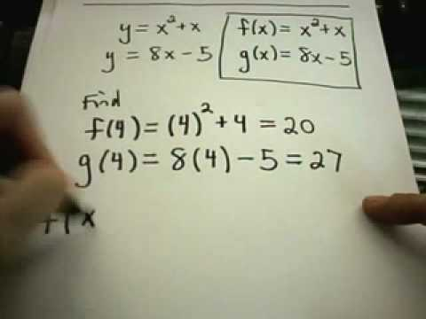 ❖ Function Notation ❖