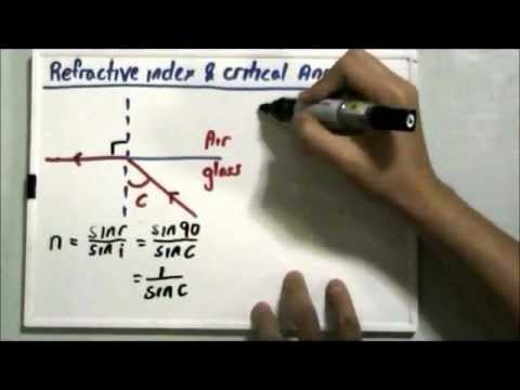 Find Refractive Index with Critical Angle