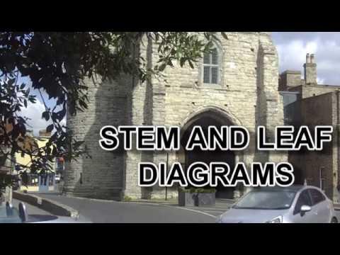 Stem and Leaf Diagrams. Youtube. Video. Dr. Dawe's Video Tutor.