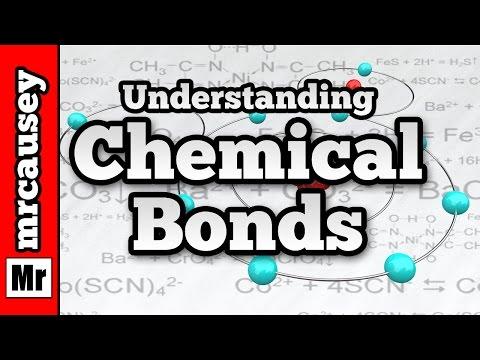 Chemical Bonding Covalent Bonds and Ionic Bonds