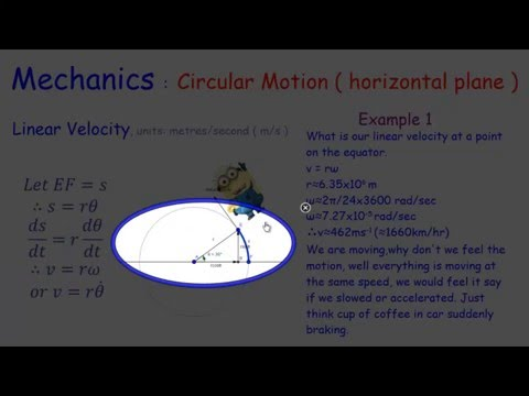 Mechanics: Uniform Circular Motion 1