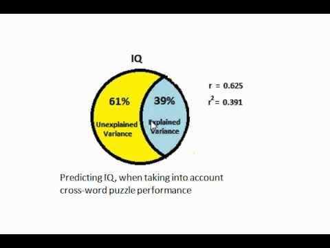 Coefficient Of Determination (r squared)