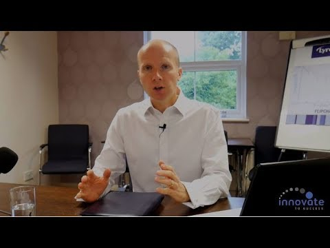 Innovate to Success -  60 Day Success System