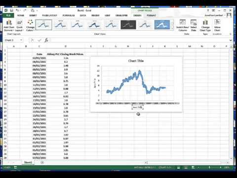 Creating A Timeseries Chart In Excel