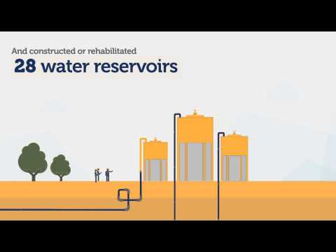 USAID's Investment in the Water Sector West Bank Gaza
