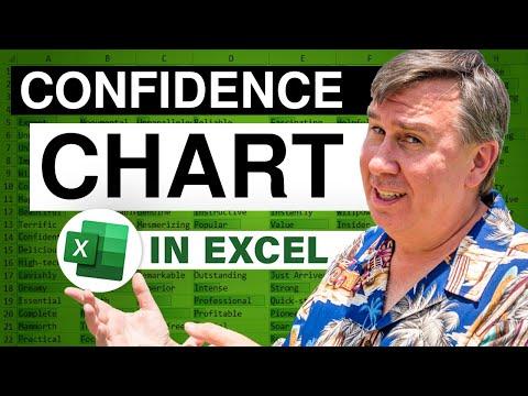 Learn Excel - Gavin Jordan Confidence Chart - ModelOff - Podcast 1846