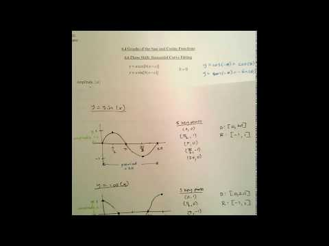 6 4, 6.6  Graphs of sine and cosine; Phase Shift; Sinusoidal Curve Fitting (Part I)