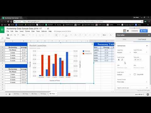 Two Axis Chart  - New Google Sheets Chart Editor