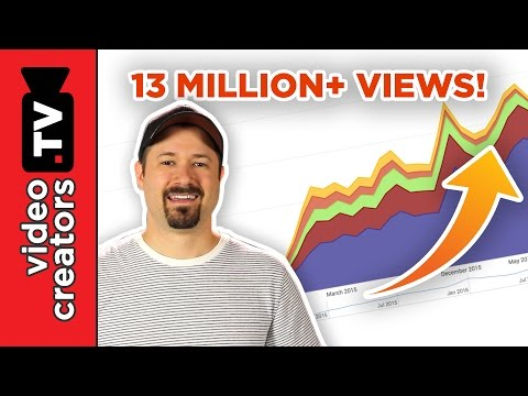 How To Easily Get More YouTube Views from Suggested Videos