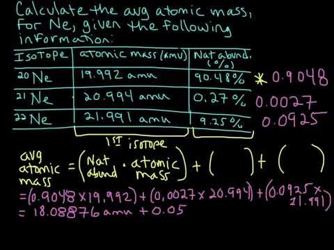 Calculating the Average Atomic Mass for Neon- Example