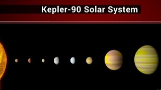 NASA discovers eighth planet in distant solar system