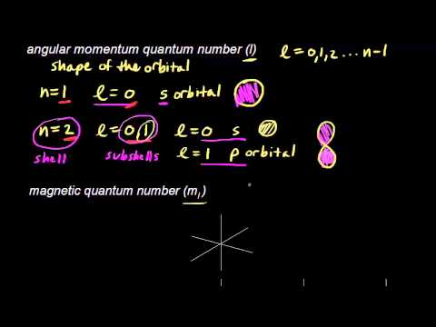 Quantum numbers   Electronic structure of atoms   Chemistry   Khan Academy