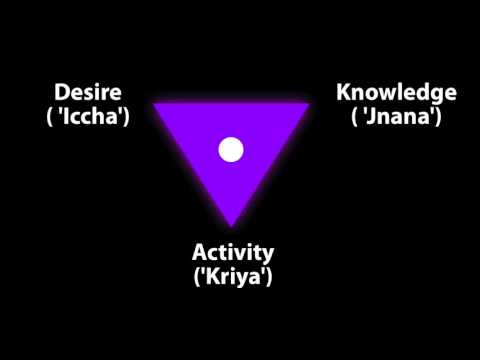 The 8th Level of the Sri Yantra and Creation