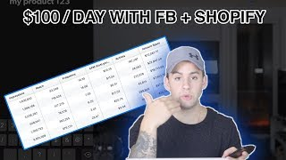 SHOPIFY FAST TRACK TO $100 A DAY WITH FB ADS