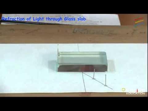 Refraction of Light Through Glass slab