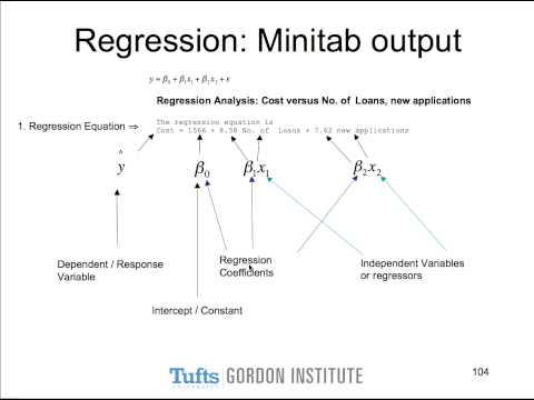 intro to regression with minitab