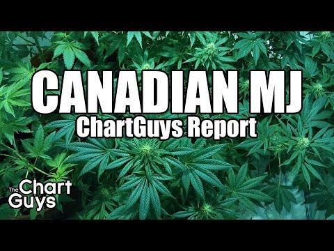 Marijuana Stocks Technical Analysis Chart 4/21/2018 by ChartGuys.com