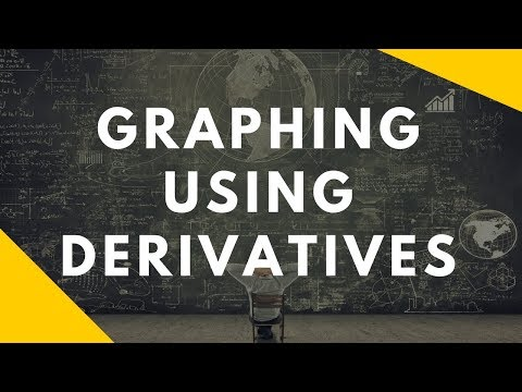 Graphing using derivatives - finding the turning points of a cubic equation