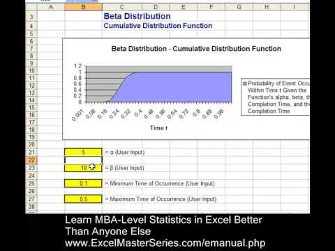 Create an Excel Graph of the Beta Distribution - CDF - with INTERACTIVITY !