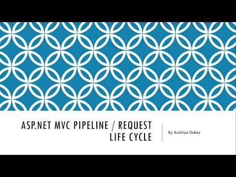 ASP.NET MVC Pipeline - Request Life Cycle