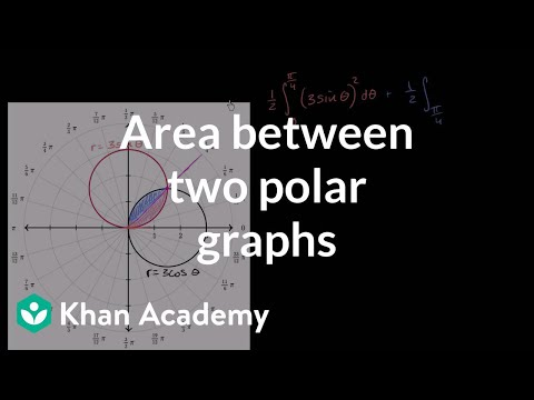 Worked example: Area between two polar graphs | AP Calculus BC | Khan Academy