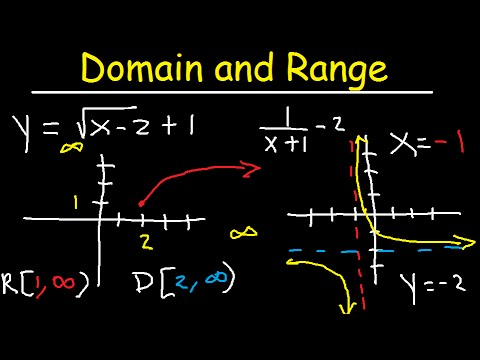 Domain and Range Functions & Graphs - Linear, Quadratic, Rational, Logarithmic & Square Root