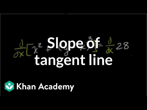 Worked example: Evaluating derivative with implicit differentiation | AP Calculus AB | Khan Academy