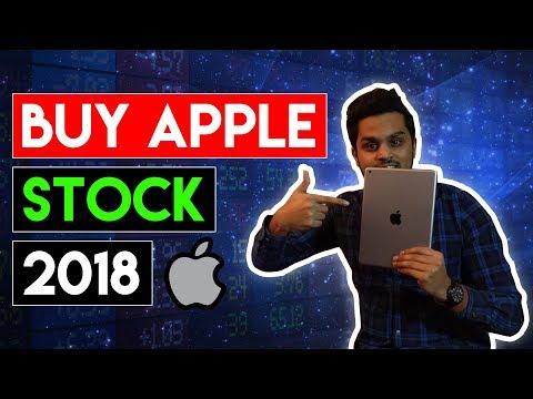 Is Apple Stock a BUY?