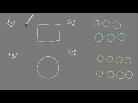Fractions Made Easy - Learn The Meaning of Numerator and Denominator in Fractions