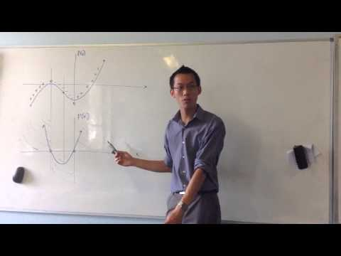 Sketching a Derivative from the Graph of a Function