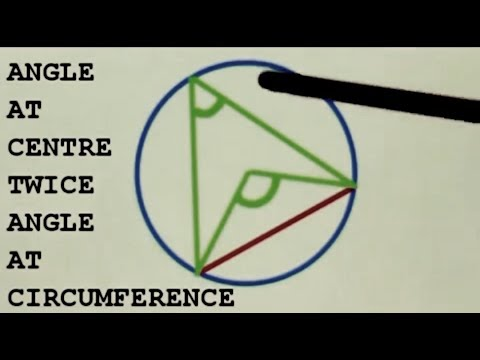 Circle properties and Theorems  Dr  Dawes Video Tutor YouTube.