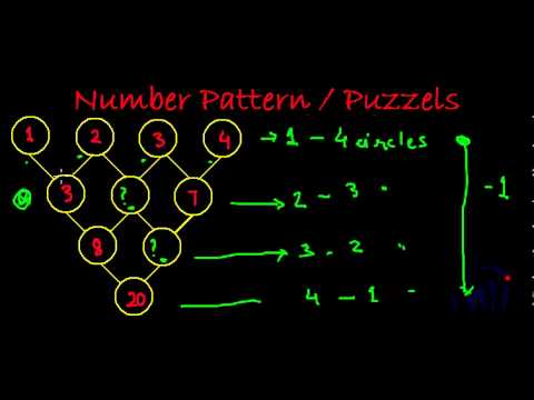 Number patterns and Puzzles - Number on an inverted Pyramid (std 1 - 4)