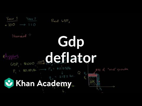 GDP deflator | GDP: Measuring national income | Macroeconomics | Khan Academy