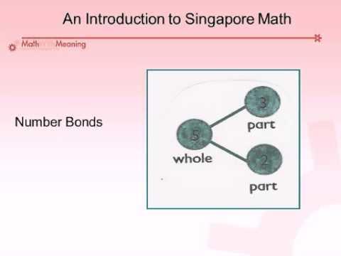 Intro to Singapore Math Part 1