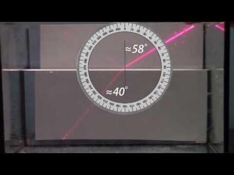 Law of refraction - lomni zakon